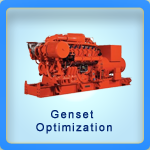 Genset Optimization